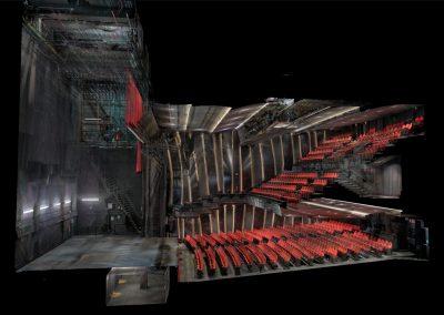 Teatro del Soho